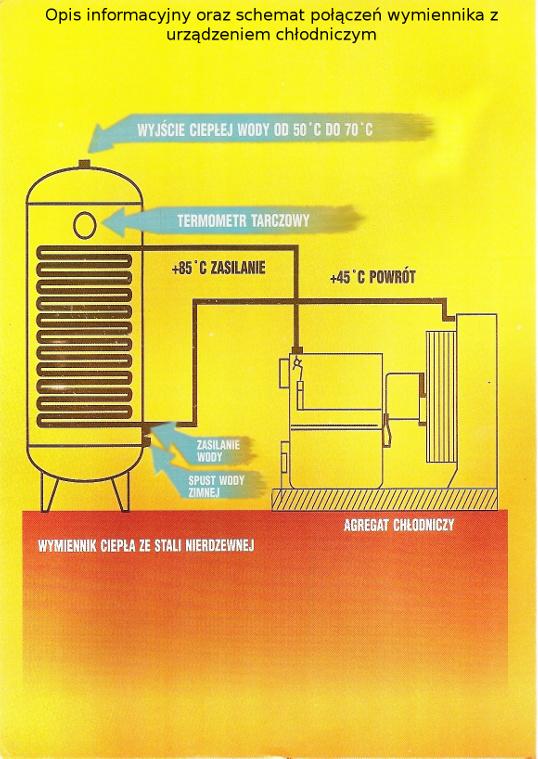 Schemat układu chłodzenia zpompą ciepła. Źródło: P.H.W.U. Chełchowski